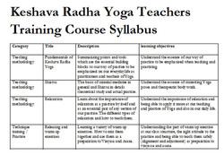 teachers syllabus